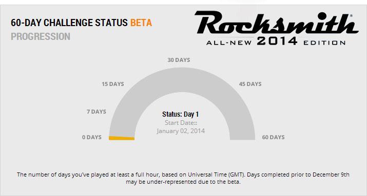 Rocksmith 60-Day Challenge, Day 2